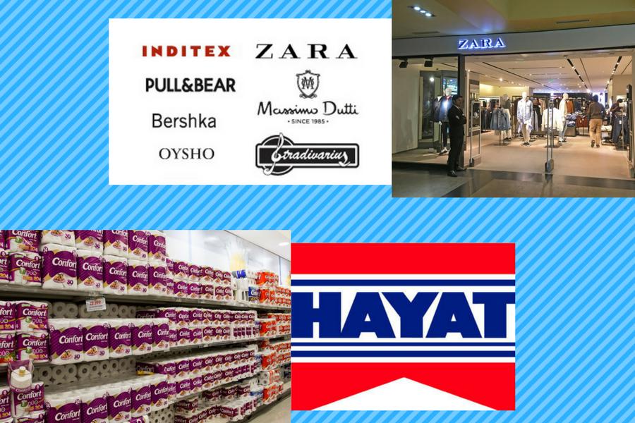 Pakistan retail sector